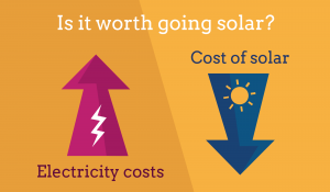 Why Solar Energy is More Important Than Ever