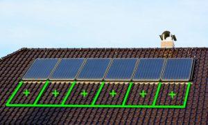 New Home Solar