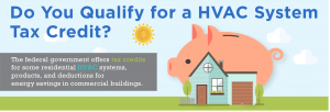 HVAC Tax Credit